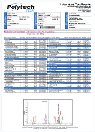 Polytech LIS Toxicology Report
